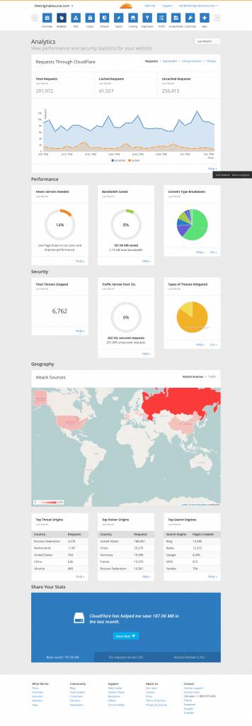screenshot-www cloudflare com 2015-05-09 11-28-55