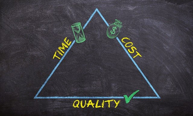 time, cost, quality triangle illustration